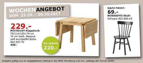 IKEA MÖCKELBY Klapptisch - jetzt 49% billiger