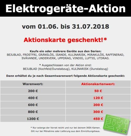 IKEA Kamen Elektrogeräte-Aktion: bis zu 450€ Aktionskarte geschenkt - jetzt 13% billiger