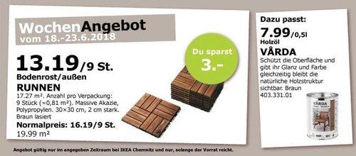 IKEA RUNNEN Boderost/außen 9 St. - jetzt 19% billiger