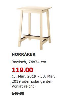 IKEA Köln-Godorf - NORRAKER Bartisch, weiß Birke, 74x74 cm - jetzt 20% billiger